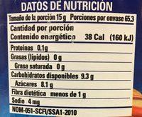 Clemente Jacques Mermelada de Fresa - Informations nutritionnelles - es