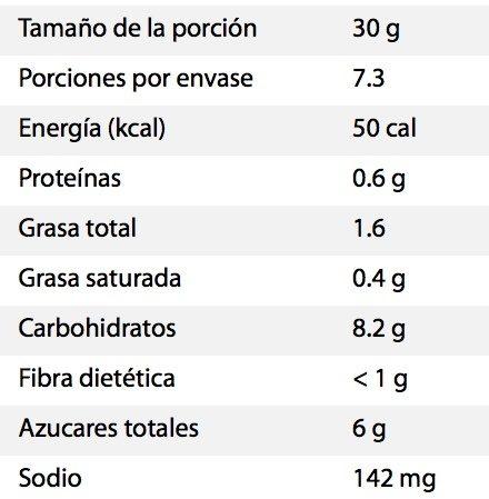 Chipotles Clemente Jacques - Información nutricional - es