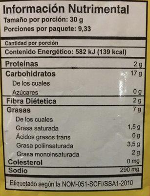 Totopos de maíz salados - Informations nutritionnelles - es