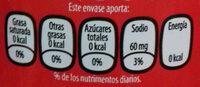 Coca cola sin azúcar - Información nutricional - es