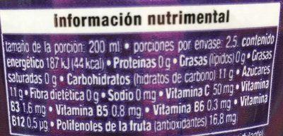 Vitaminwater Acaí-mora azul-granada - Informations nutritionnelles