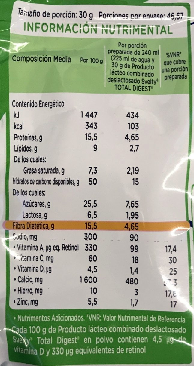 Svelty Total Digest - Informations nutritionnelles - es