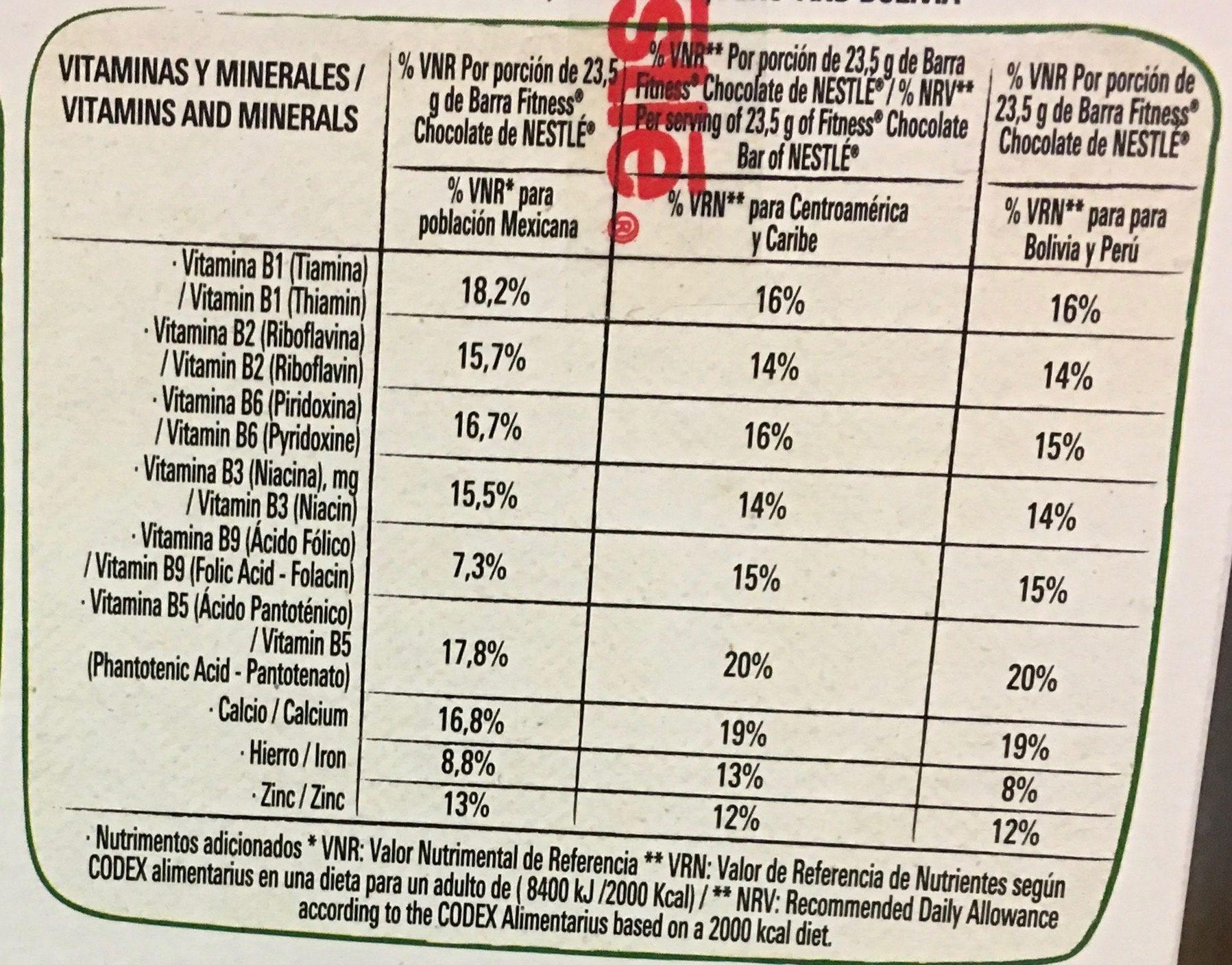 Fitness breakfast cereal bars - Informations nutritionnelles - es