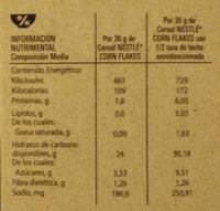 Corn flakes - Información nutricional - es
