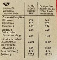Cheerios Miel - Voedingswaarden