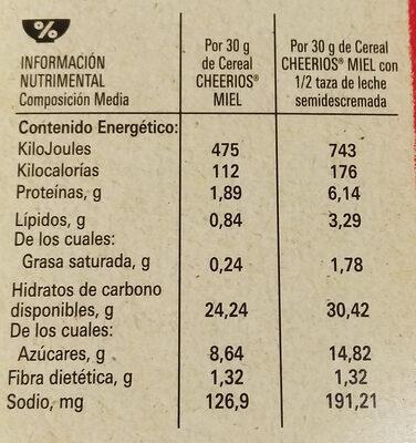 Cheerios Miel - Información nutricional