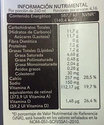 Leche y Pan - Información nutricional - es