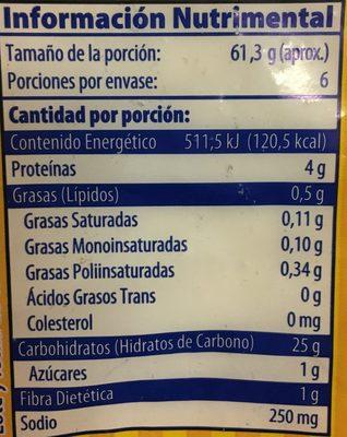 English Muffins - Voedingswaarden - es
