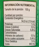 Pepinillos en Vinagre - Información nutricional - es
