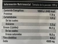 PEPPERONI PARMA - Nutrition facts - es
