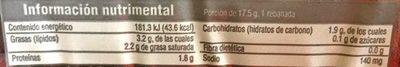 Queso Crema en rebanadas Esmeralda - Nutrition facts