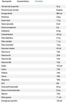 Buenos Días Avena Instant con Manzana y Canela - Voedingswaarden - es