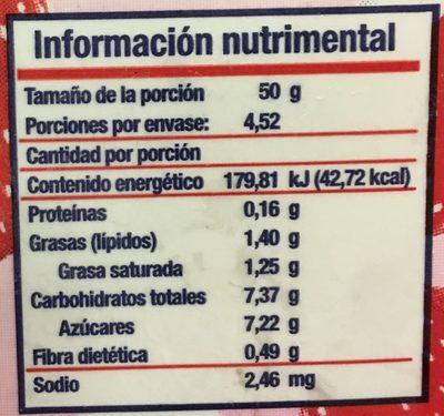 Fresas Congeladas con crema - Informations nutritionnelles - es