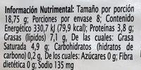 Queso rebanado Havarti - Informations nutritionnelles - es