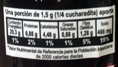 Pragná Salts of the world - Información nutricional - es