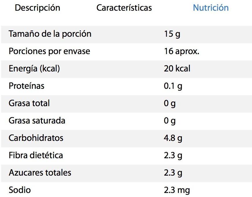 MERMELADA FRUTOS TROPICALES SIN AZUCAR - Nutrition facts - es