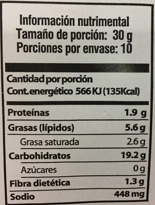 Fritura de harina de trigo - Nutrition facts