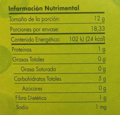 ... Tostadas de Nopal Horneadas con Ajonjolí - Nutrition facts