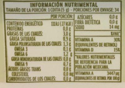 Margarina Con Sal oliva Primavera - Voedingswaarden