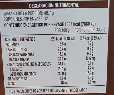 Mini clásica - Nutrition facts - es