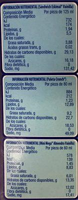 TV Pack Nestle - Informations nutritionnelles - es