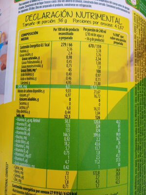 Nido Pre-Escolar - Información nutricional - es