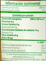 informacion nutricional de la guayaba