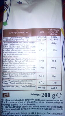 MINI MUFFINS CHOCOLAT - Informations nutritionnelles - fr