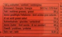 Ragusa - Nutrition facts