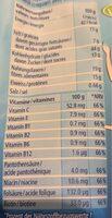 Fit Crisp, Brombeeren - Nutrition facts
