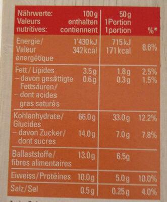 VITAGLUCAN MÜESLI - Nutrition facts