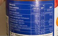 Sugo bolognese - Valori nutrizionali - fr