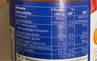 Sugo bolognese - Informations nutritionnelles - fr