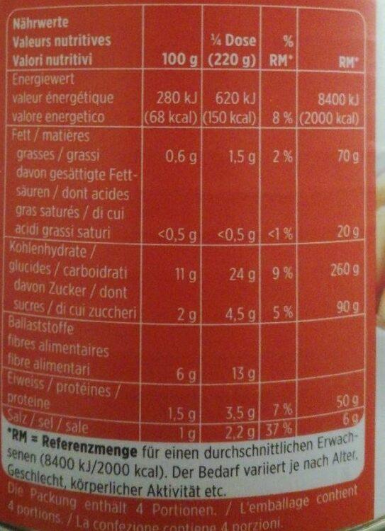 Haricots blancs à la sauce tomate - Nährwertangaben - fr