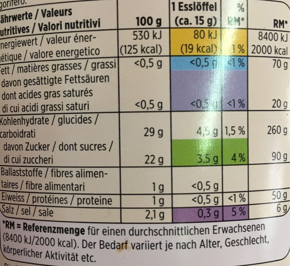 Tomato Ketchup - Informations nutritionnelles