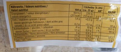Toast - Nutrition facts - fr