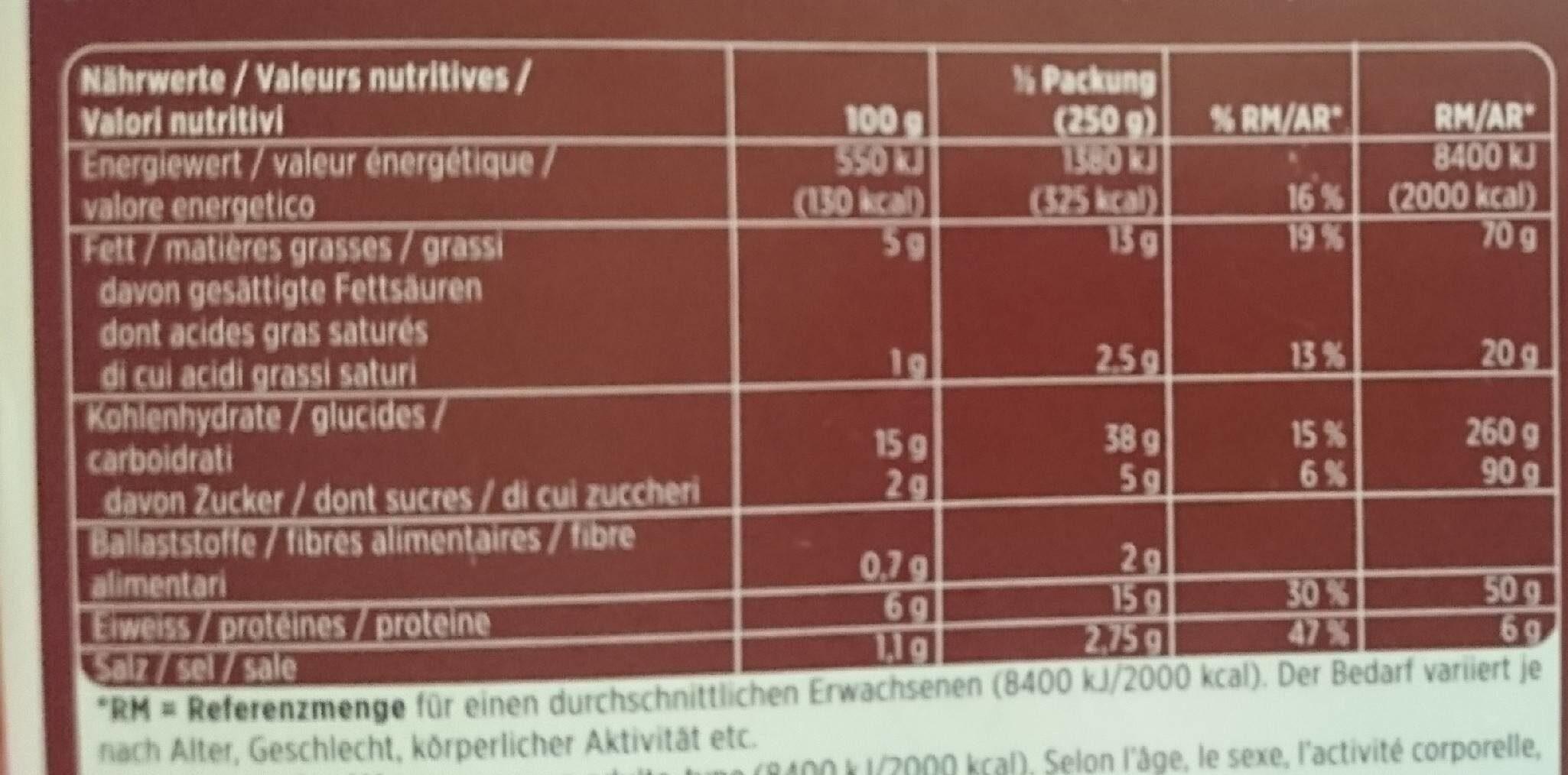 Lasagne verdi alla bolognese - Valori nutrizionali - it