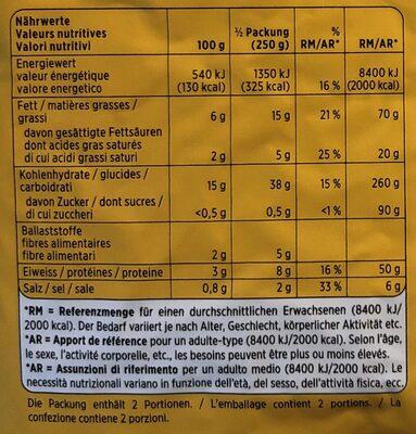 Rösti bernois - Informations nutritionnelles - fr