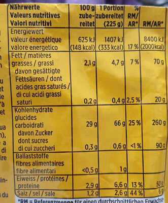 Risotto - Informations nutritionnelles - fr