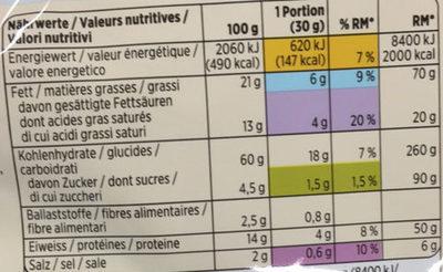 Flûtes salées - Nutrition facts