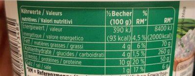 Cottage Cheese - Valori nutrizionali - fr