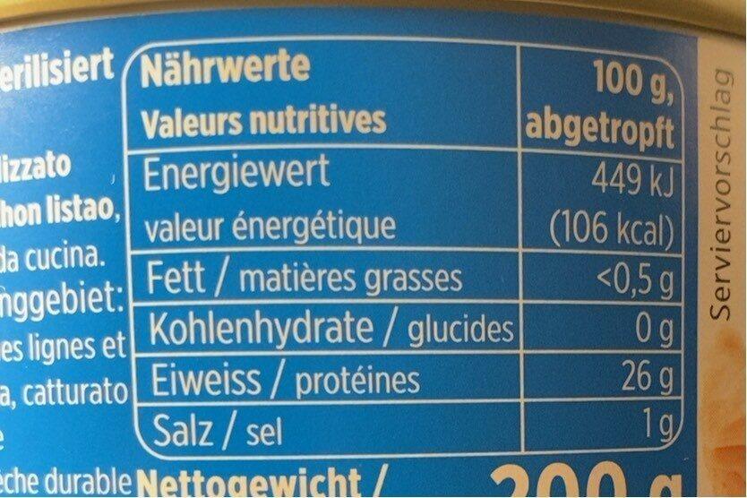 Thon rose (à l'eau salée) - Valori nutrizionali - fr