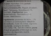Salade de pommes de terre - Ingredients - fr