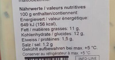 Salade de pommes de terre - Nutrition facts - fr