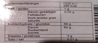 mélange de fruits secs - Nutrition facts - fr