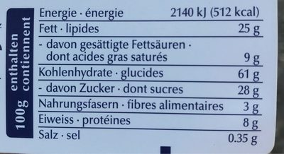 Cœurs Noisettes - Valori nutrizionali - fr