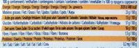 Larmes de Cognac - Nutrition facts