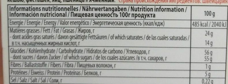 Larmes de Poire Williams LAIT - Informations nutritionnelles - fr