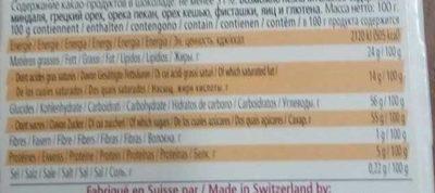 Chocolat au lait aux larmes de Génépi suisse - Informations nutritionnelles