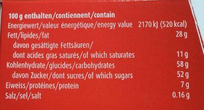 Florentin - Nutrition facts